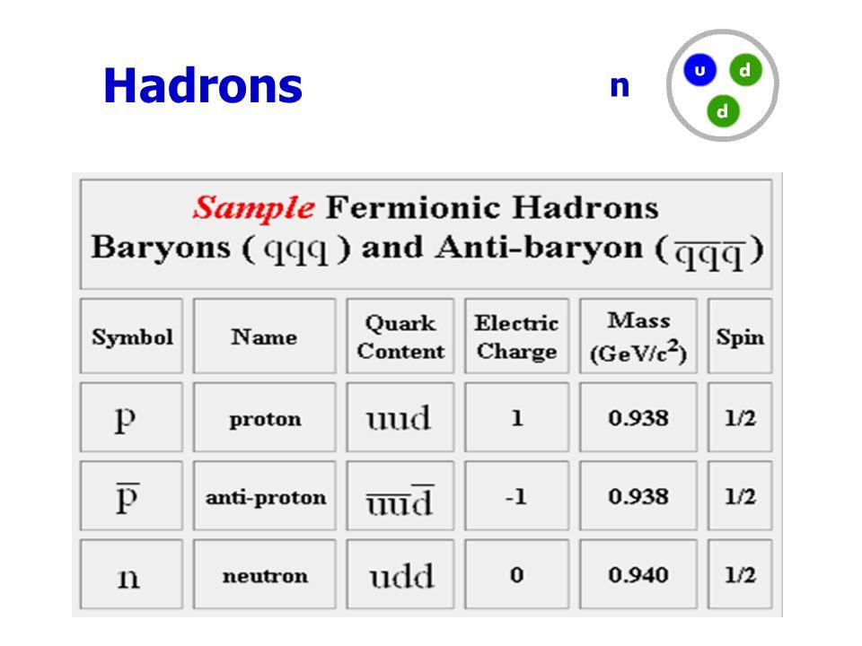 Hadrons n