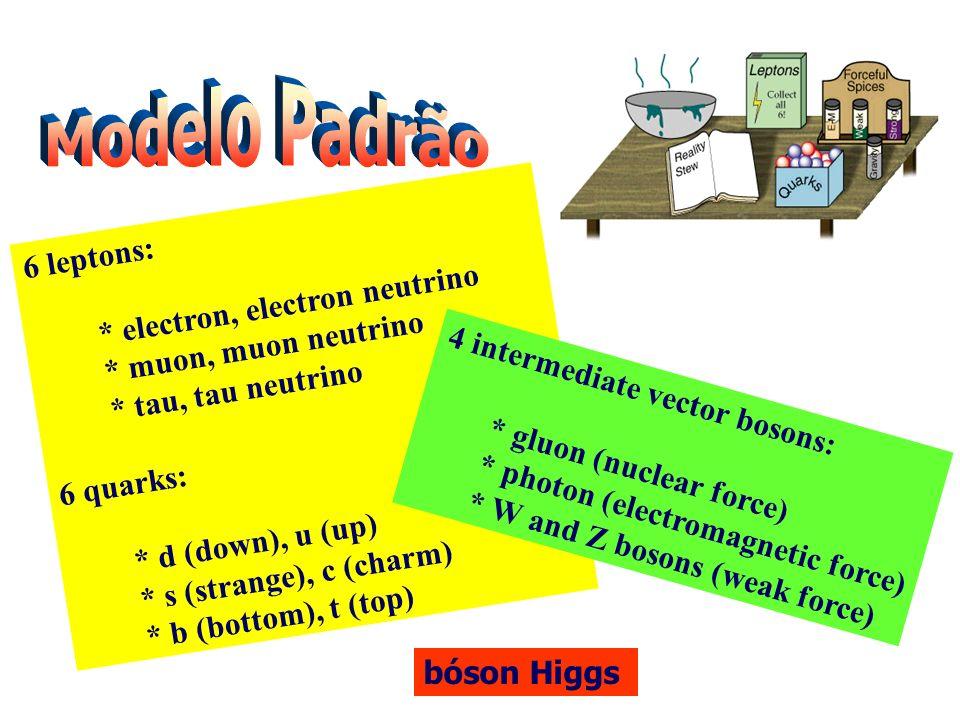 Modelo Padrão 6 leptons: * electron, electron neutrino