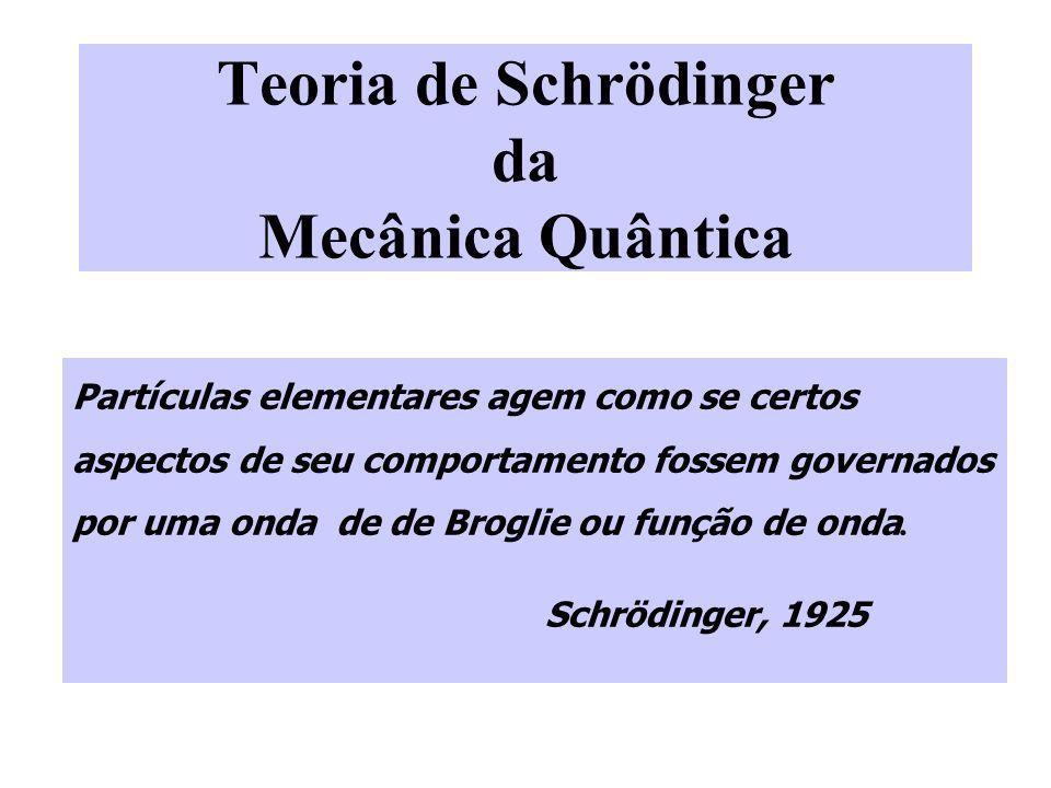 Teoria de Schrödinger da Mecânica Quântica