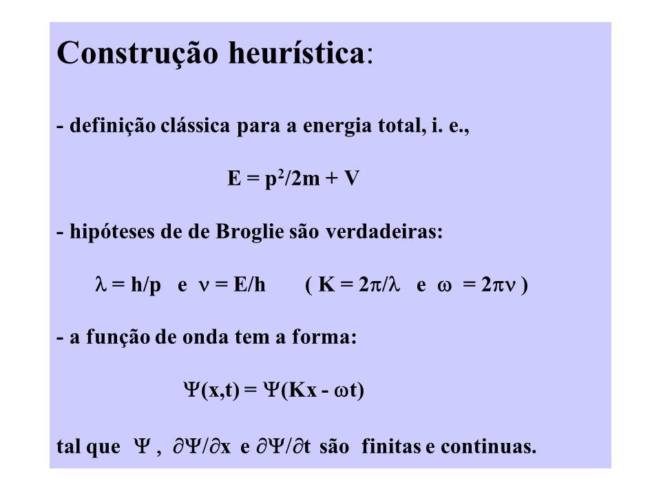 Construção heurística: - definição clássica para a energia total, i. e
