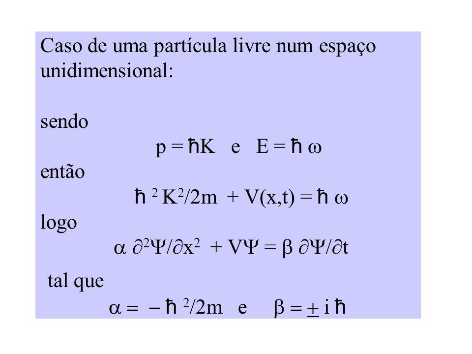 Caso de uma partícula livre num espaço unidimensional: sendo p = ħK e E = ħ w então ħ 2 K2/2m + V(x,t) = ħ w logo a 2Y/x2 + VY = b Y/t tal que a = - ħ 2/2m e b = + i ħ