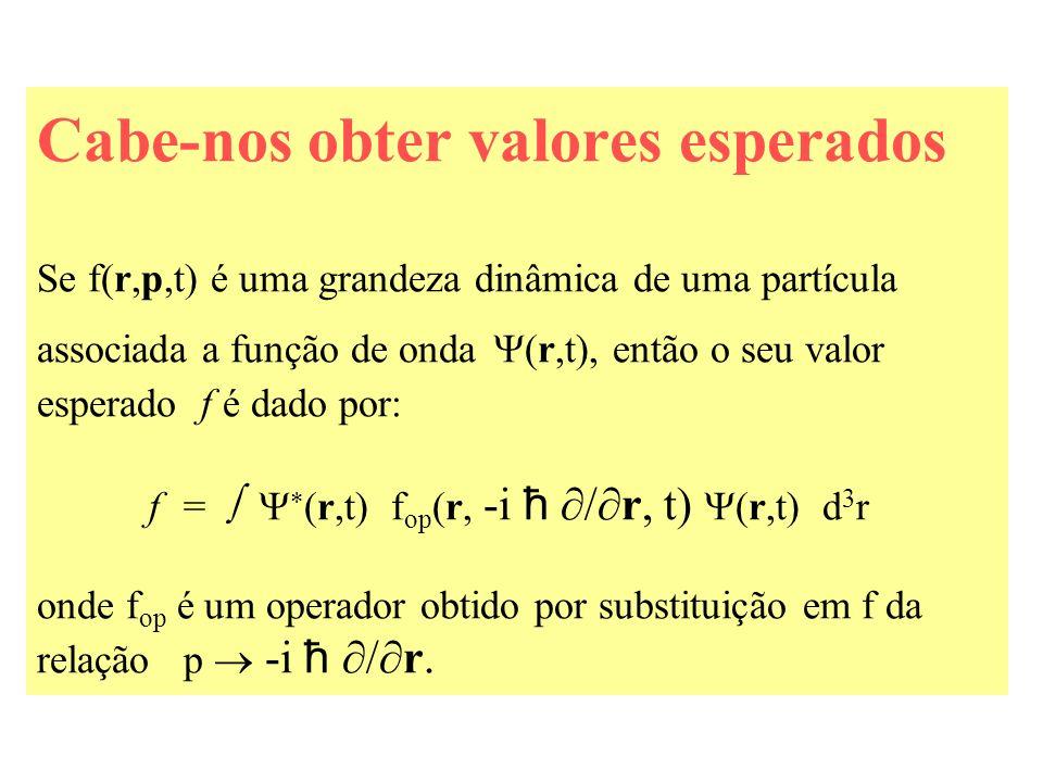 Cabe-nos obter valores esperados Se f(r,p,t) é uma grandeza dinâmica de uma partícula associada a função de onda Y(r,t), então o seu valor esperado f é dado por: f =  Y*(r,t) fop(r, -i ħ /r, t) Y(r,t) d3r onde fop é um operador obtido por substituição em f da relação p  -i ħ /r.