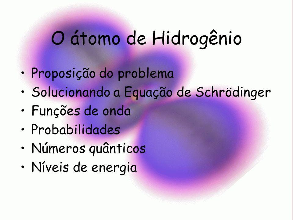 O átomo de Hidrogênio Proposição do problema