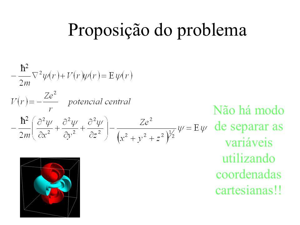Proposição do problema