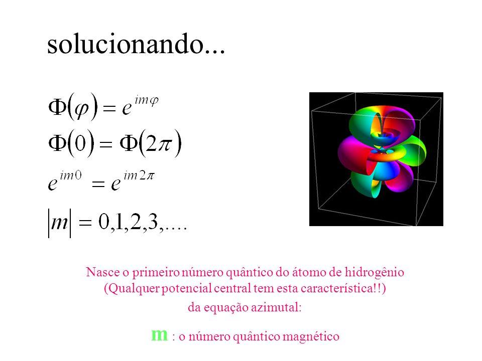 m : o número quântico magnético