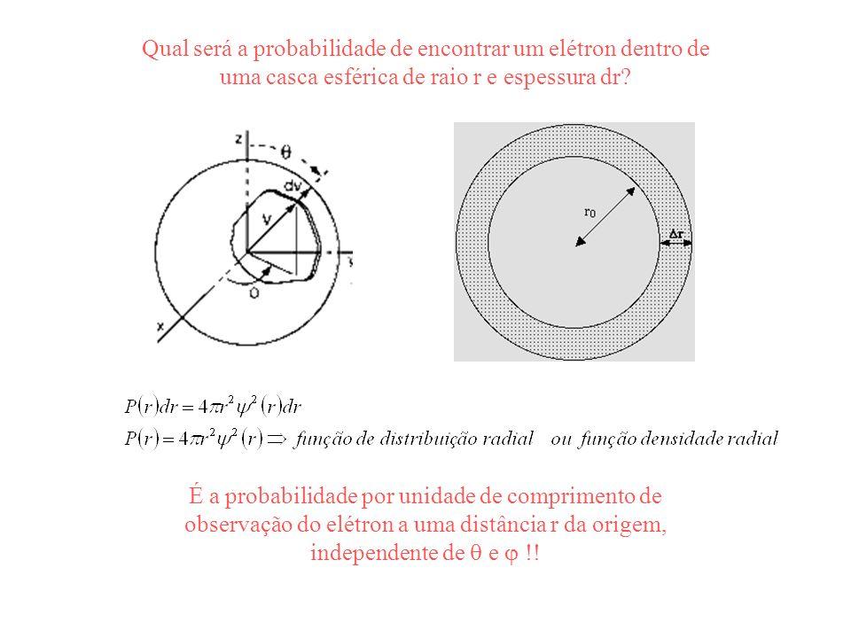 Qual será a probabilidade de encontrar um elétron dentro de uma casca esférica de raio r e espessura dr