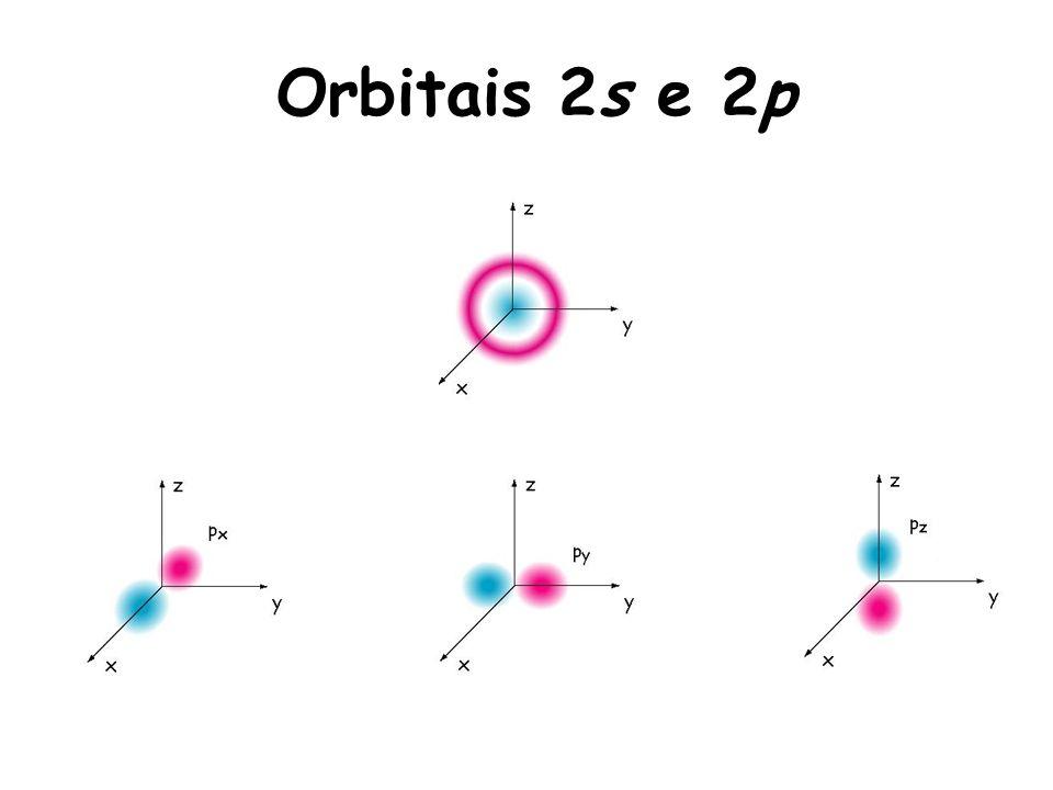Orbitais 2s e 2p