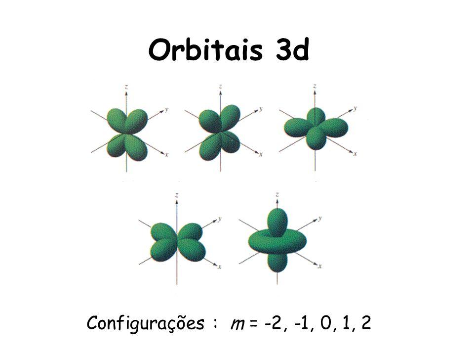Orbitais 3d Configurações : m = -2, -1, 0, 1, 2