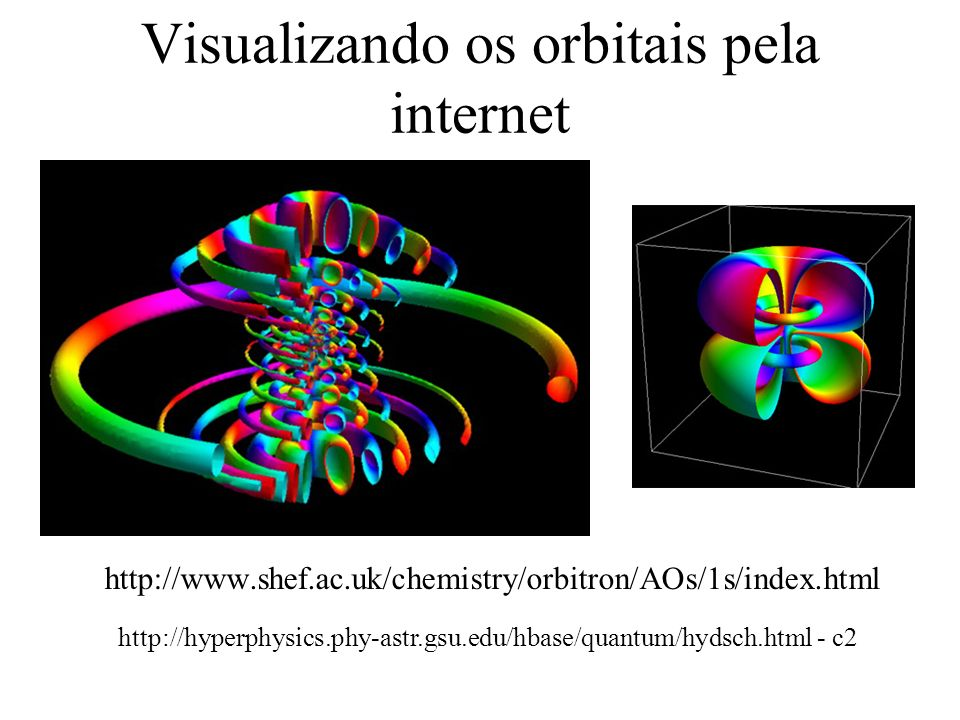 Visualizando os orbitais pela internet