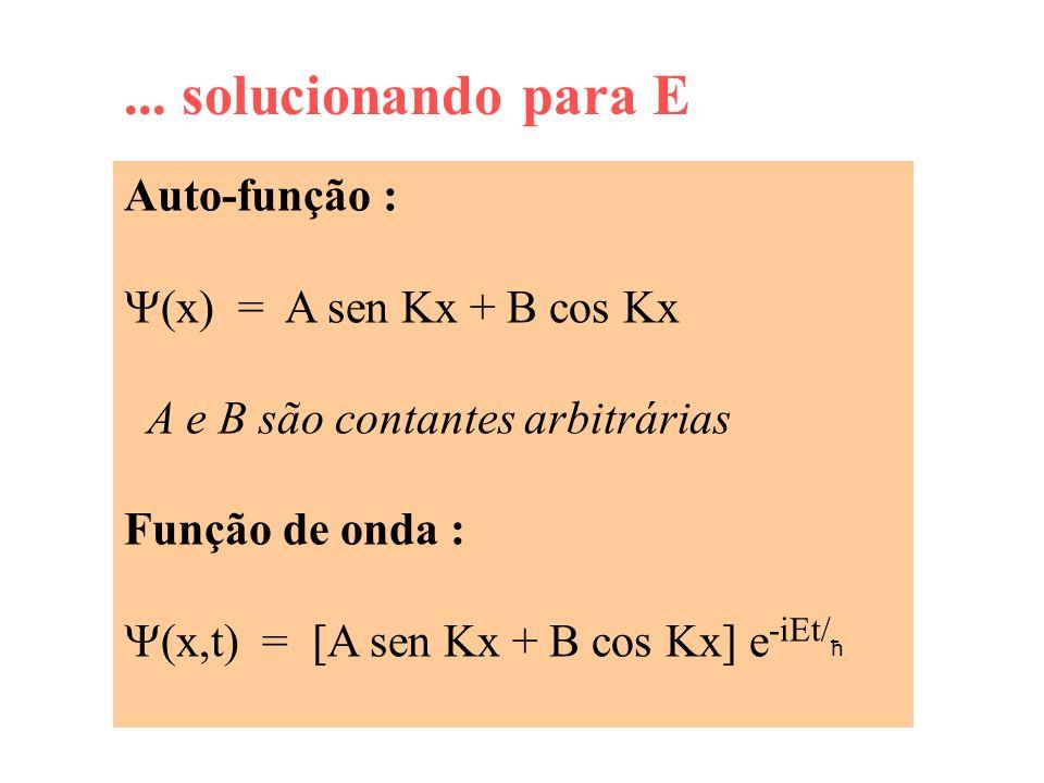 ... solucionando para E Auto-função : Y(x) = A sen Kx + B cos Kx