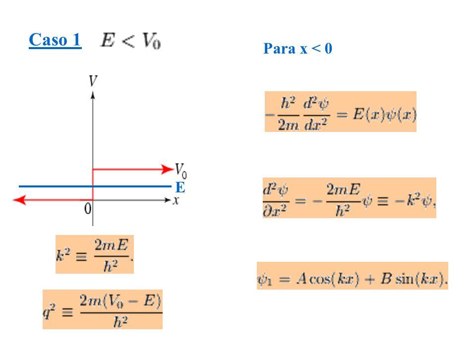 Caso 1 Para x < 0 E