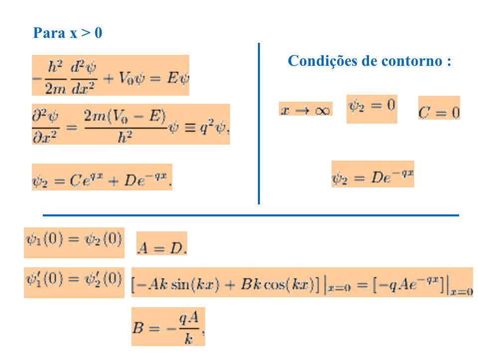 Para x > 0 Condições de contorno :