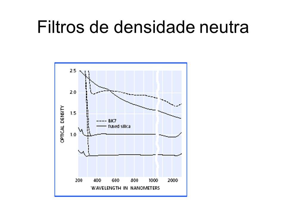 Filtros de densidade neutra