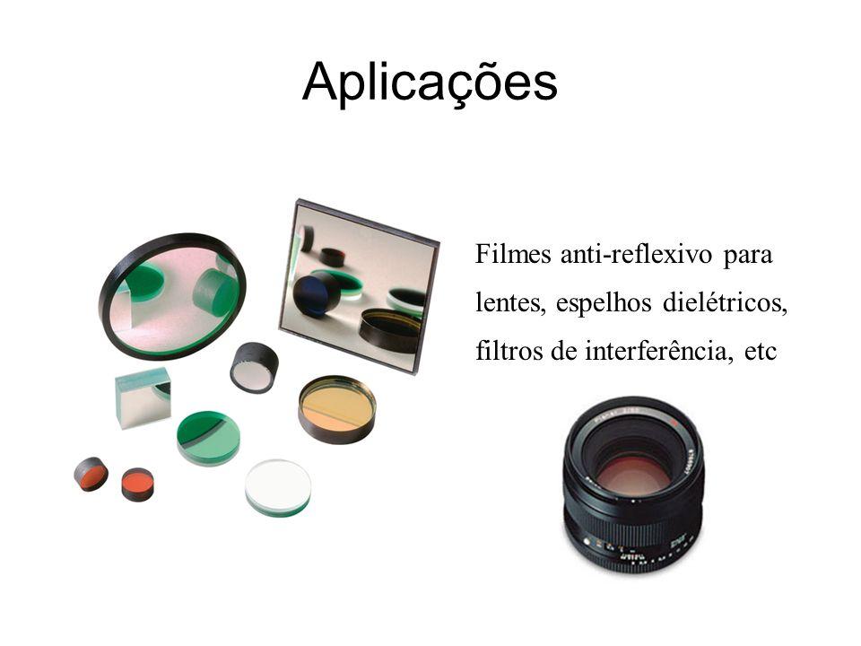 Aplicações Filmes anti-reflexivo para lentes, espelhos dielétricos, filtros de interferência, etc