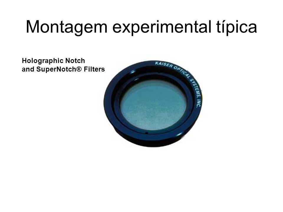 Montagem experimental típica