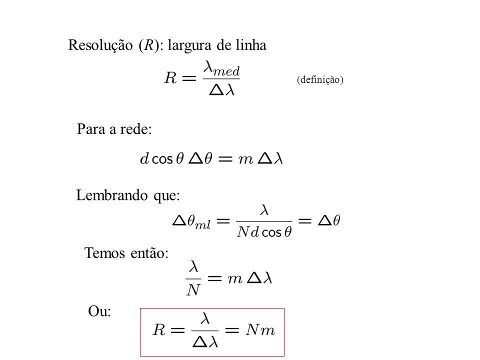 Resolução (R): largura de linha