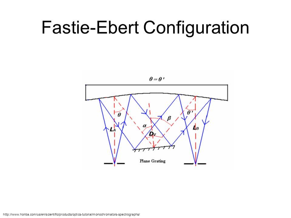 Fastie-Ebert Configuration