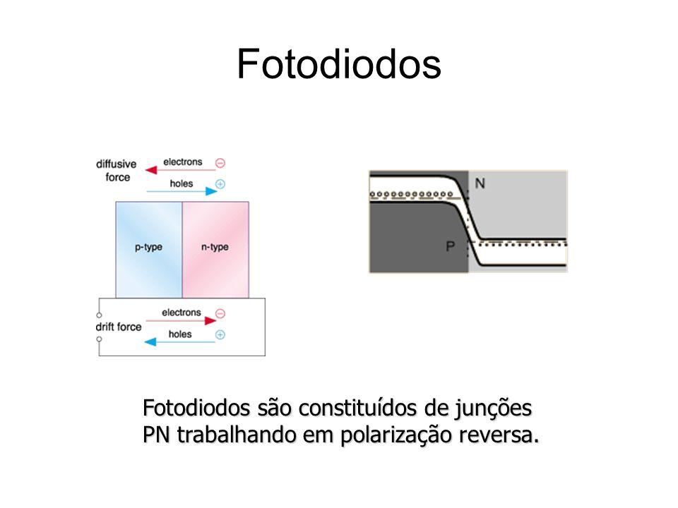 Fotodiodos Fotodiodos são constituídos de junções PN trabalhando em polarização reversa.
