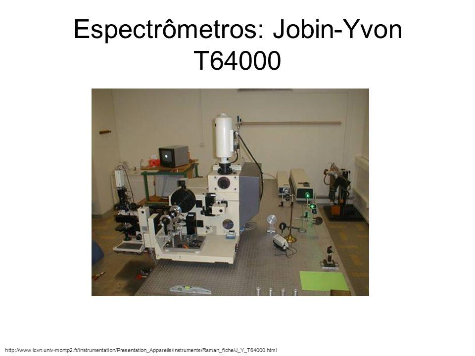 Espectrômetros: Jobin-Yvon T64000