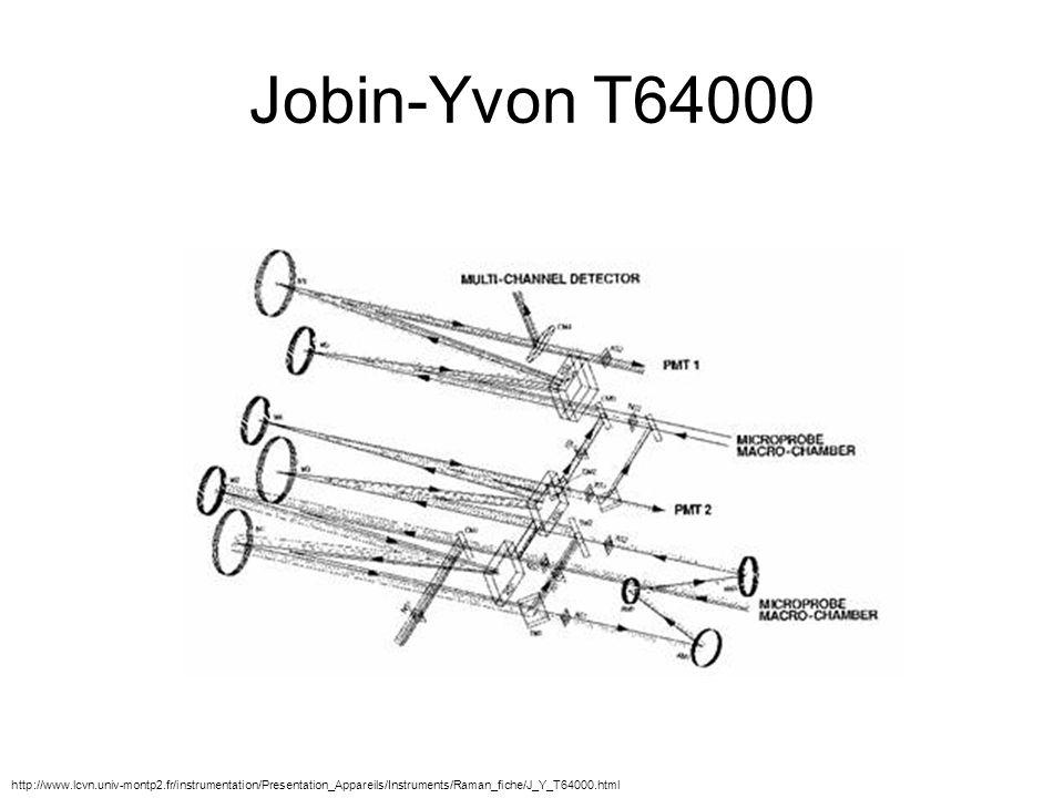 Jobin-Yvon T64000 http://www.lcvn.univ-montp2.fr/instrumentation/Presentation_Appareils/Instruments/Raman_fiche/J_Y_T64000.html.