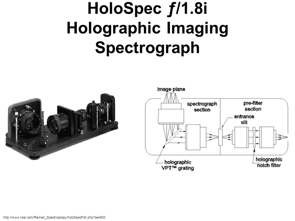 HoloSpec ƒ/1.8i Holographic Imaging Spectrograph