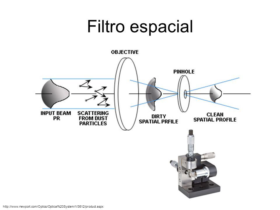 Filtro espacial http://www.newport.com/Optics/Optical%20System/1/3512/product.aspx
