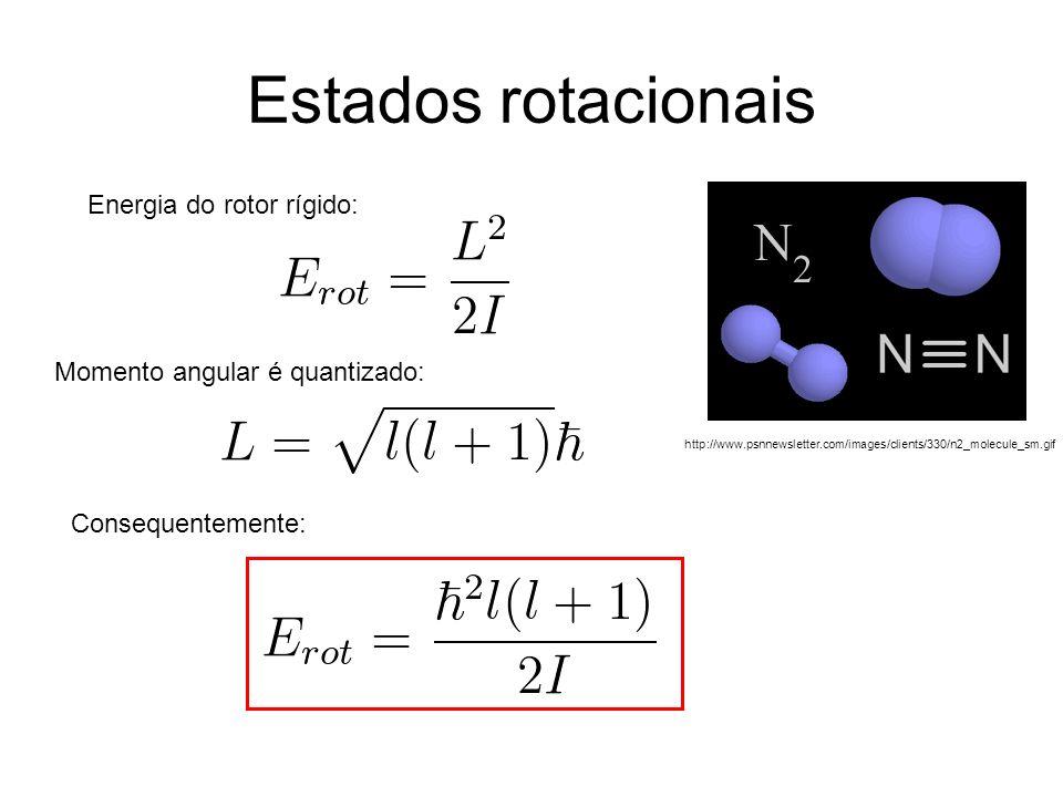 Estados rotacionais Energia do rotor rígido: