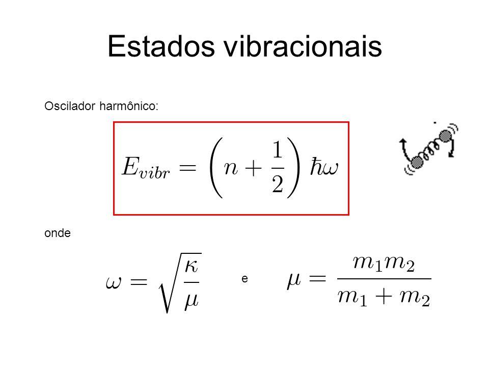 Estados vibracionais Oscilador harmônico: onde e