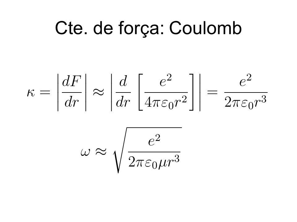 Cte. de força: Coulomb