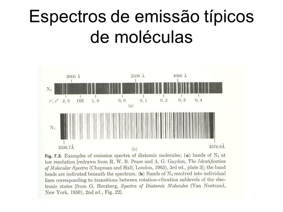 Espectros de emissão típicos de moléculas
