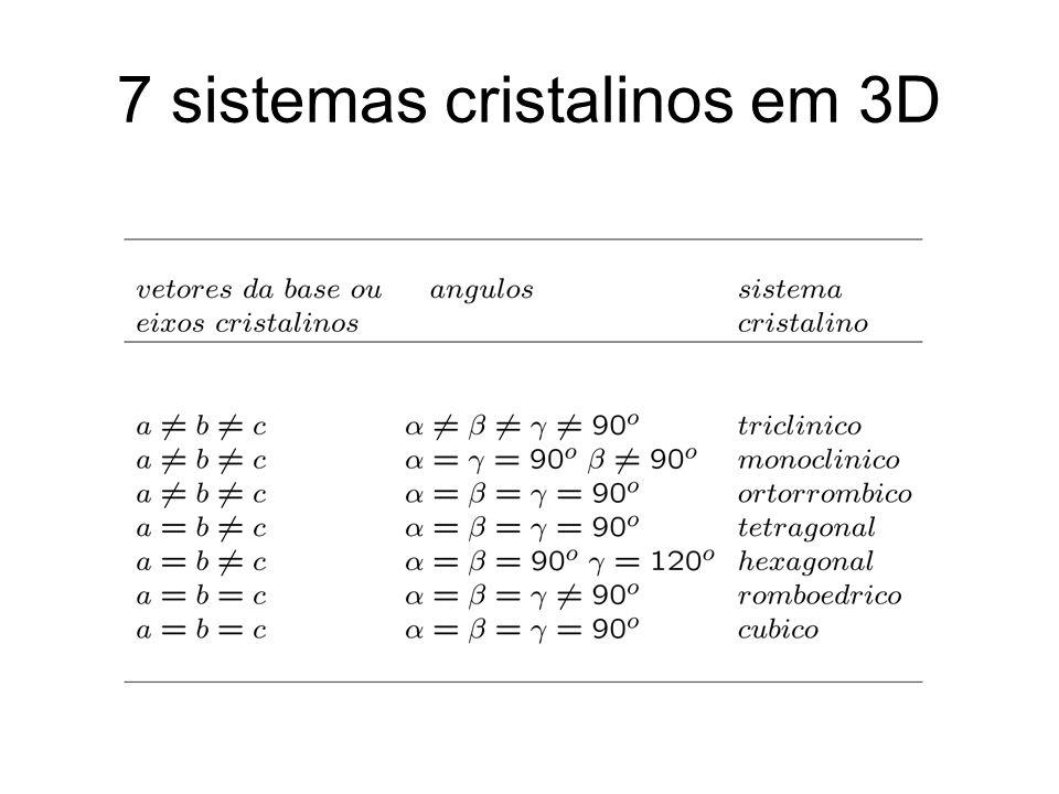 7 sistemas cristalinos em 3D