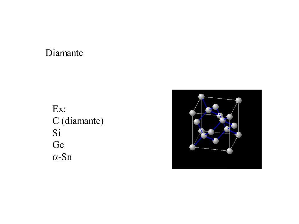 Diamante Ex: C (diamante) Si Ge a-Sn