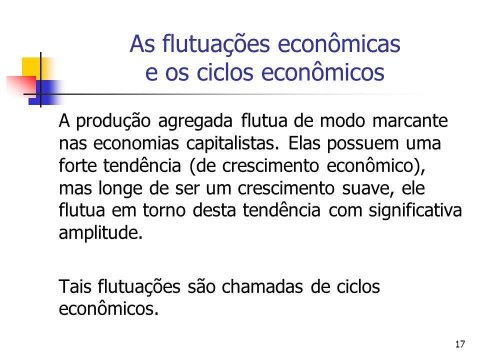 As flutuações econômicas e os ciclos econômicos