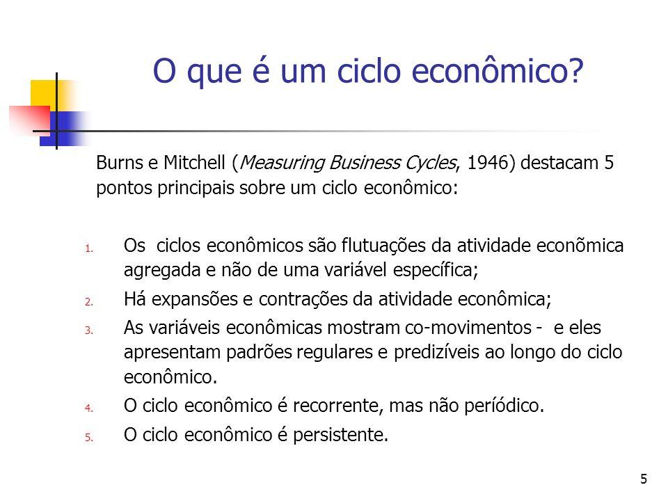 O que é um ciclo econômico