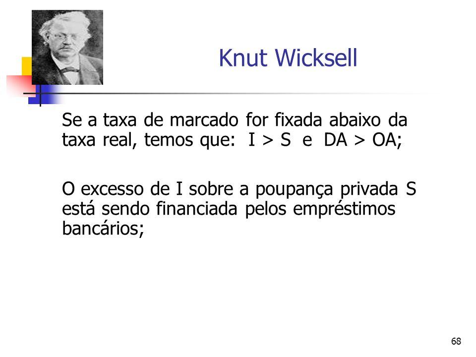Knut Wicksell Se a taxa de marcado for fixada abaixo da taxa real, temos que: I > S e DA > OA;