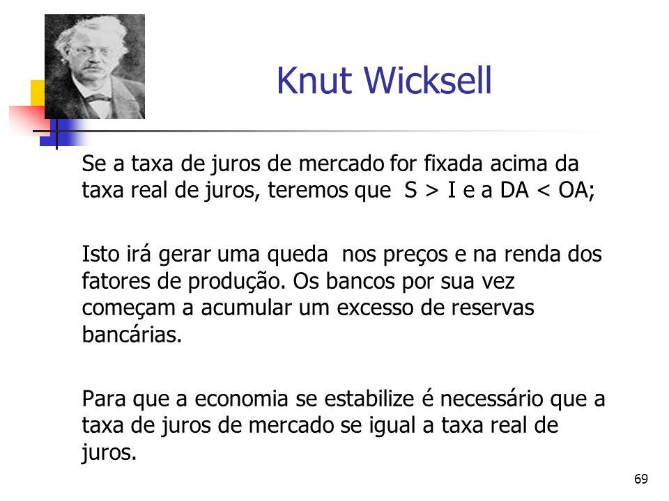 Knut Wicksell Se a taxa de juros de mercado for fixada acima da taxa real de juros, teremos que S > I e a DA < OA;