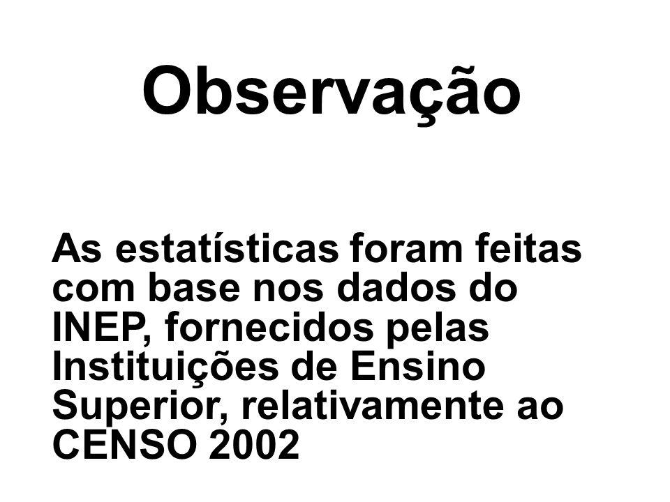 ObservaçãoAs estatísticas foram feitas com base nos dados do INEP, fornecidos pelas Instituições de Ensino Superior, relativamente ao CENSO 2002.