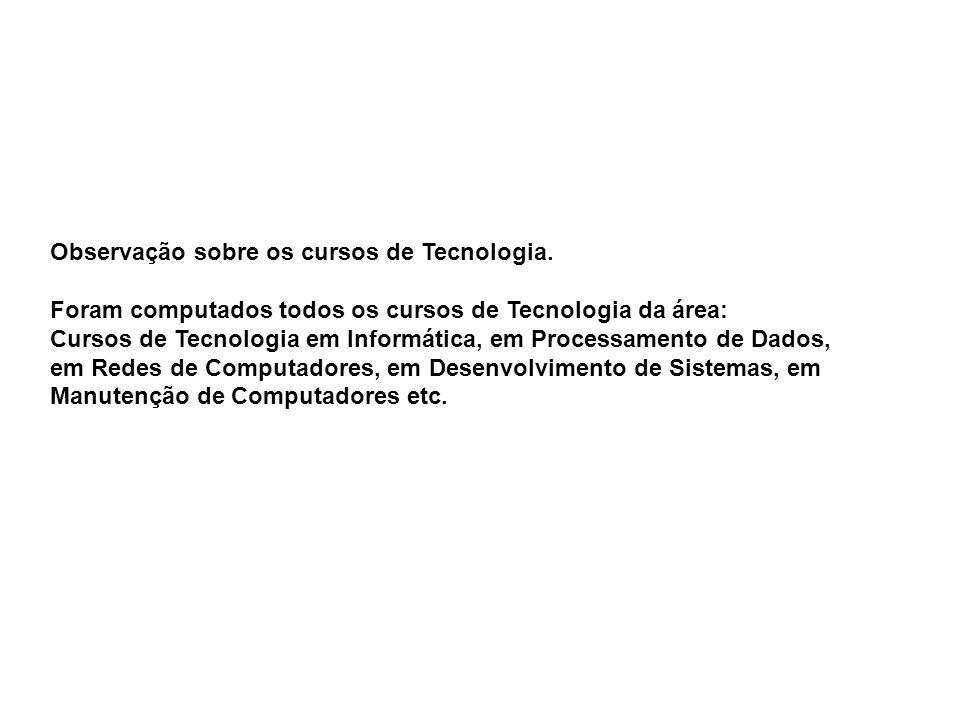 Observação sobre os cursos de Tecnologia.