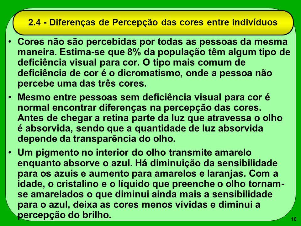 2.4 - Diferenças de Percepção das cores entre indivíduos
