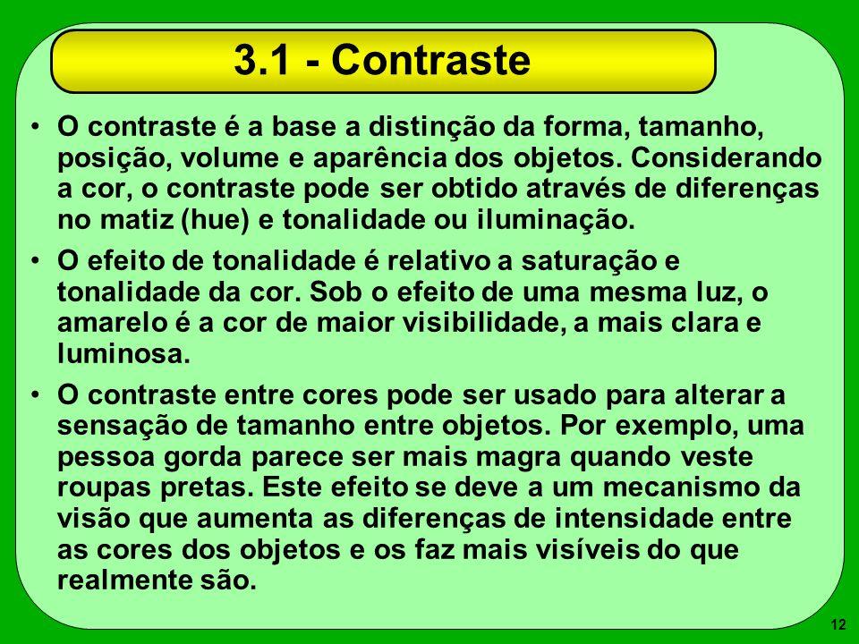 3.1 - Contraste