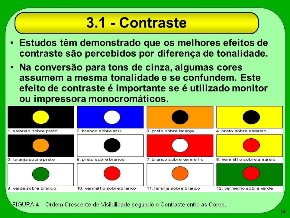 3.1 - Contraste Estudos têm demonstrado que os melhores efeitos de contraste são percebidos por diferença de tonalidade.