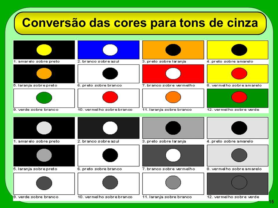 Conversão das cores para tons de cinza