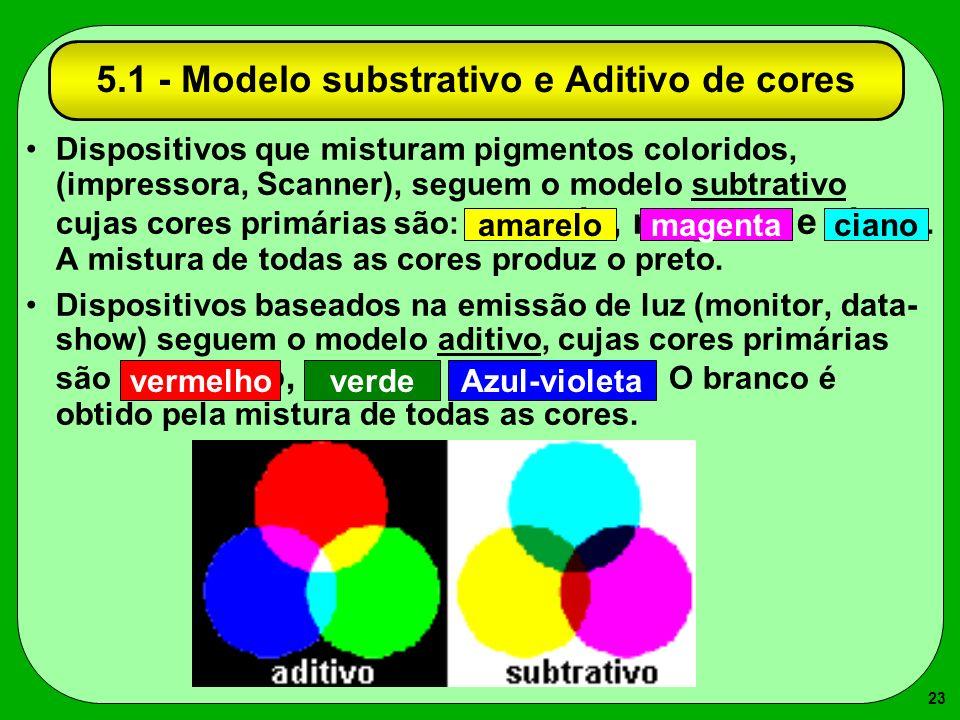 5.1 - Modelo substrativo e Aditivo de cores