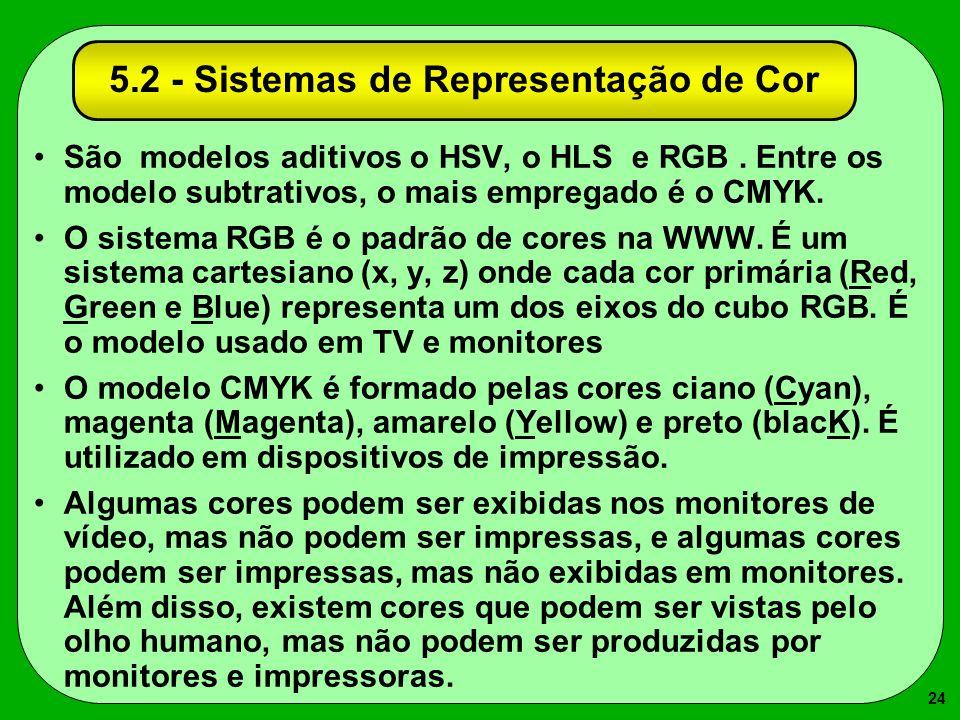 5.2 - Sistemas de Representação de Cor