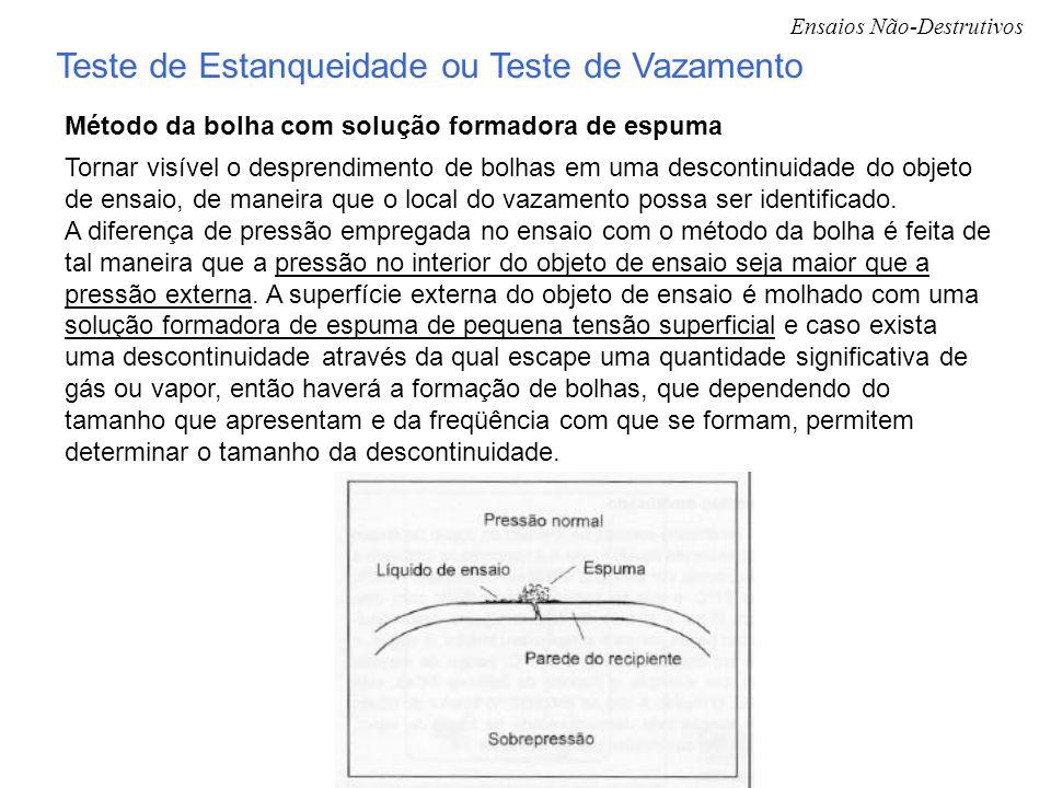 Teste de Estanqueidade ou Teste de Vazamento