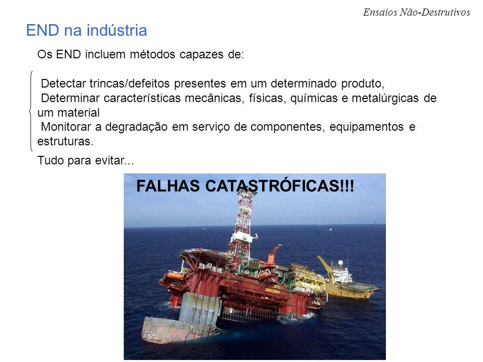 END na indústria FALHAS CATASTRÓFICAS!!! FALHAS CATASTRÓFICAS!!!