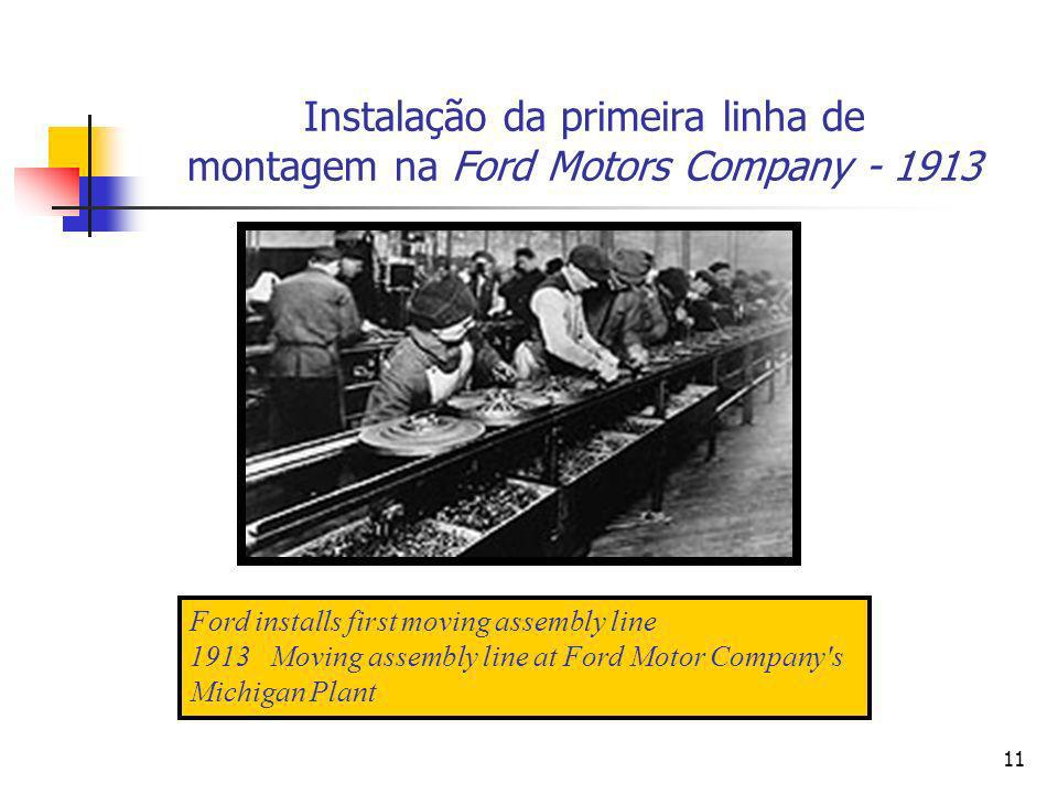 Instalação da primeira linha de montagem na Ford Motors Company - 1913