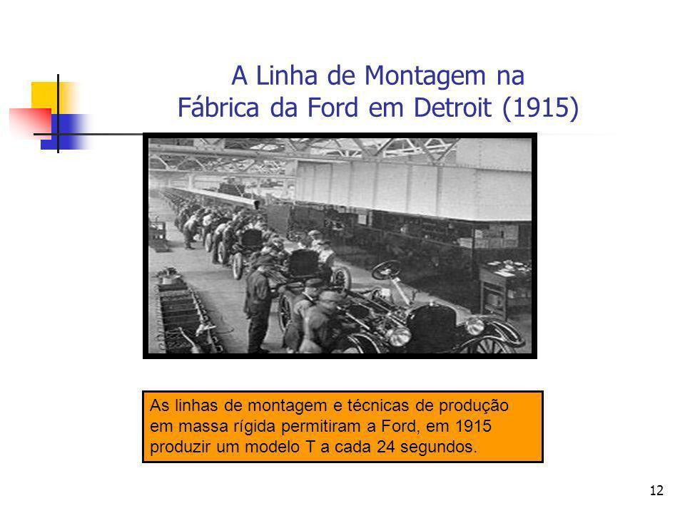 A Linha de Montagem na Fábrica da Ford em Detroit (1915)
