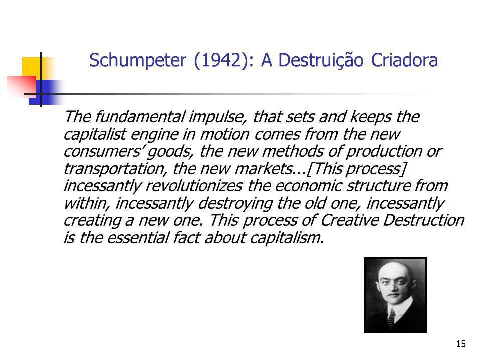 Schumpeter (1942): A Destruição Criadora