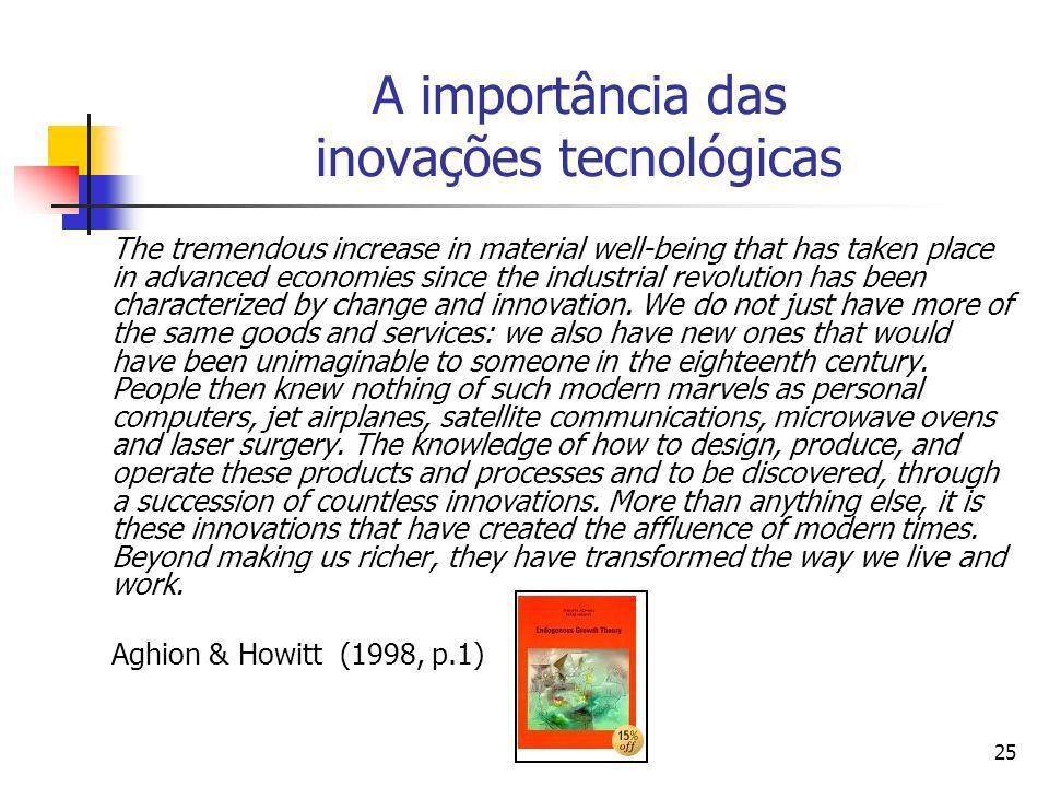 A importância das inovações tecnológicas